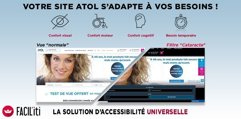 FACIL'ITI :   Solution d'accessibilité